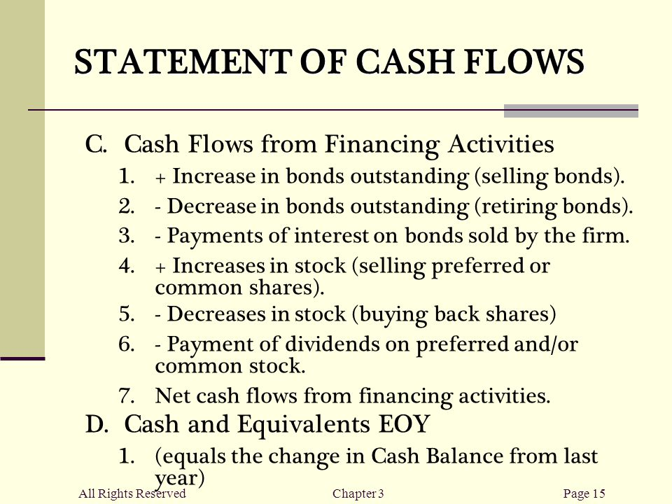 All Rights ReservedChapter 3Page 15 STATEMENT OF CASH FLOWS  Cash Flows from Financing Activities  + Increase in bonds outstanding (selling bonds).