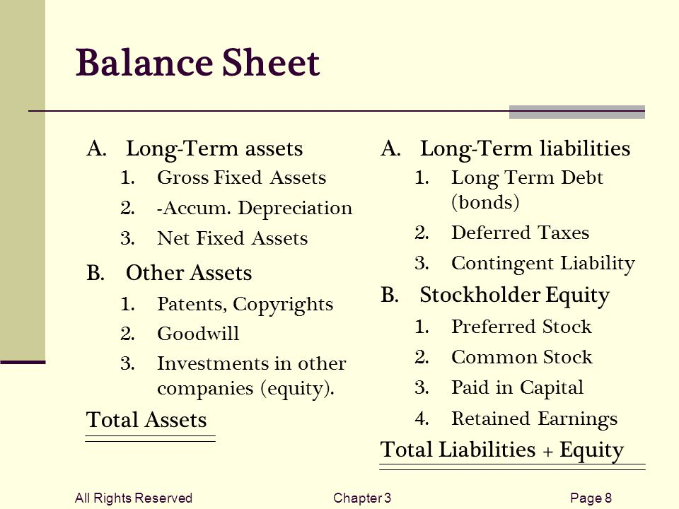 All Rights ReservedChapter 3Page 8 Balance Sheet  Long-Term assets  Gross Fixed Assets  -Accum.