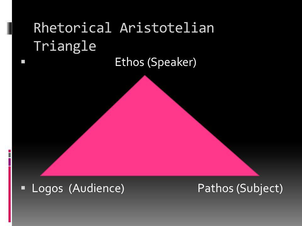 Rhetorical Aristotelian Triangle  Ethos (Speaker)  Logos (Audience) Pathos (Subject)