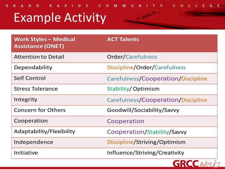 Example Activity