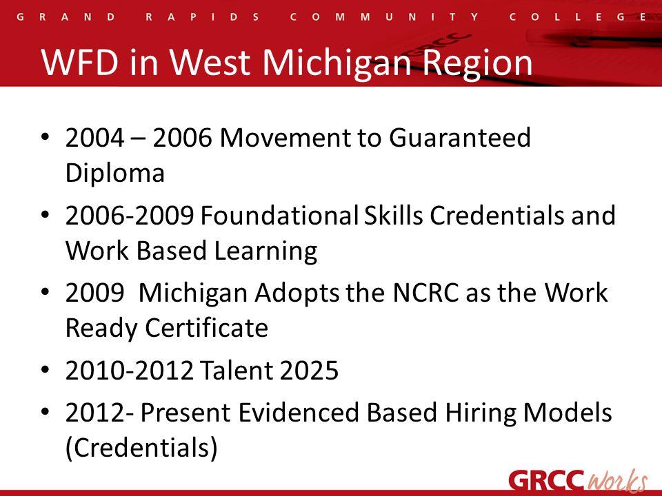 GRCC's MA Program Story Employer Program Structure Student Enrollment Learning Experience Retention