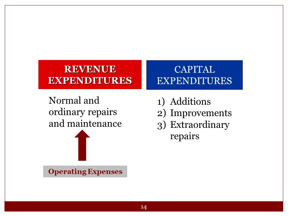 14 CAPITAL EXPENDITURES 1) Additions 2) Improvements 3) Extraordinary repairs Normal and ordinary repairs and maintenance REVENUE EXPENDITURES Operati