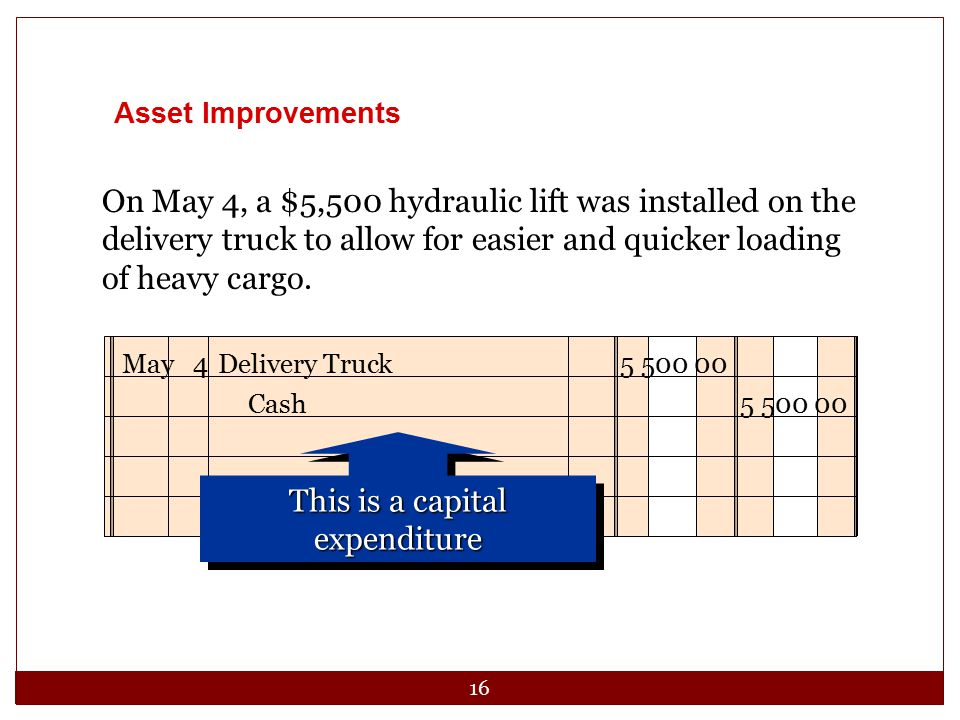 16 Asset Improvements On May 4, a $5,500 hydraulic lift was installed on the delivery truck to allow for easier and quicker loading of heavy cargo. Ma