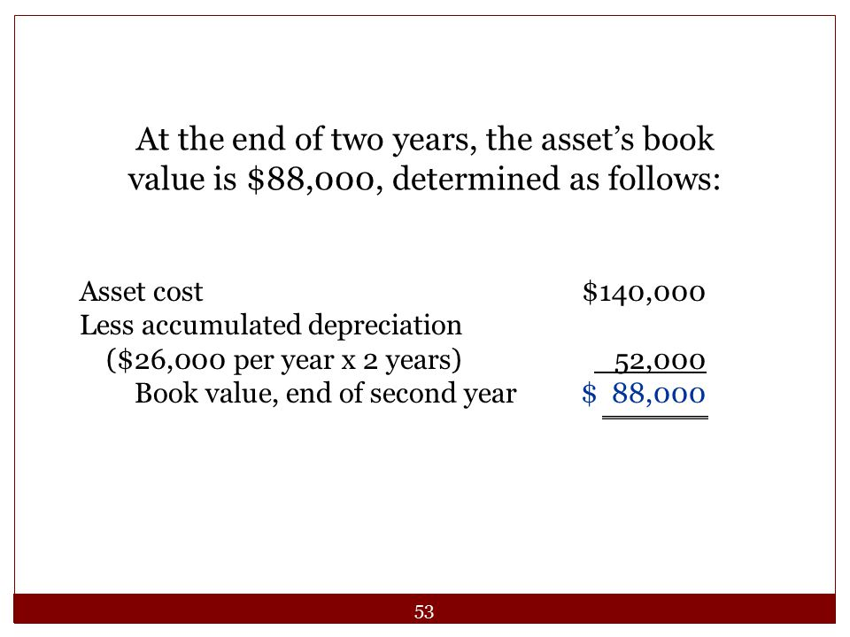 53 At the end of two years, the asset's book value is $88,000, determined as follows: Asset cost$140,000 Less accumulated depreciation ($26,000 per ye