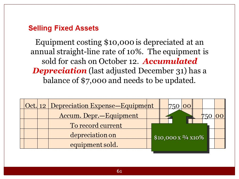 61 Equipment costing $10,000 is depreciated at an annual straight-line rate of 10%. The equipment is sold for cash on October 12. Accumulated Deprecia