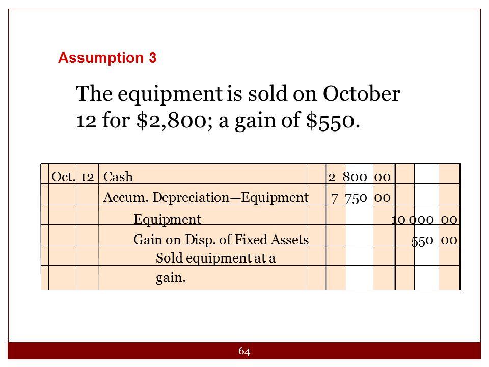 64 Oct.12Cash 2 800 00 Accum. Depreciation—Equipment 7 750 00 Equipment 10 000 00 Sold equipment at a gain. The equipment is sold on October 12 for $2