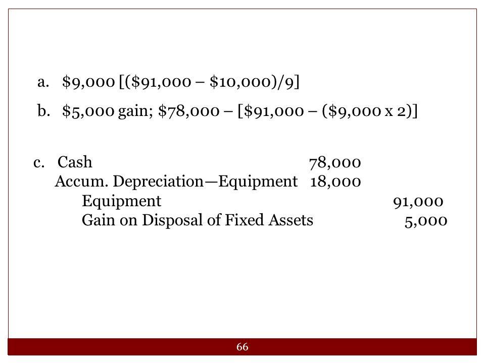 66 a.$9,000 [($91,000 – $10,000)/9] b.$5,000 gain; $78,000 – [$91,000 – ($9,000 x 2)] c.Cash 78,000 Accum. Depreciation—Equipment 18,000 Equipment 91,