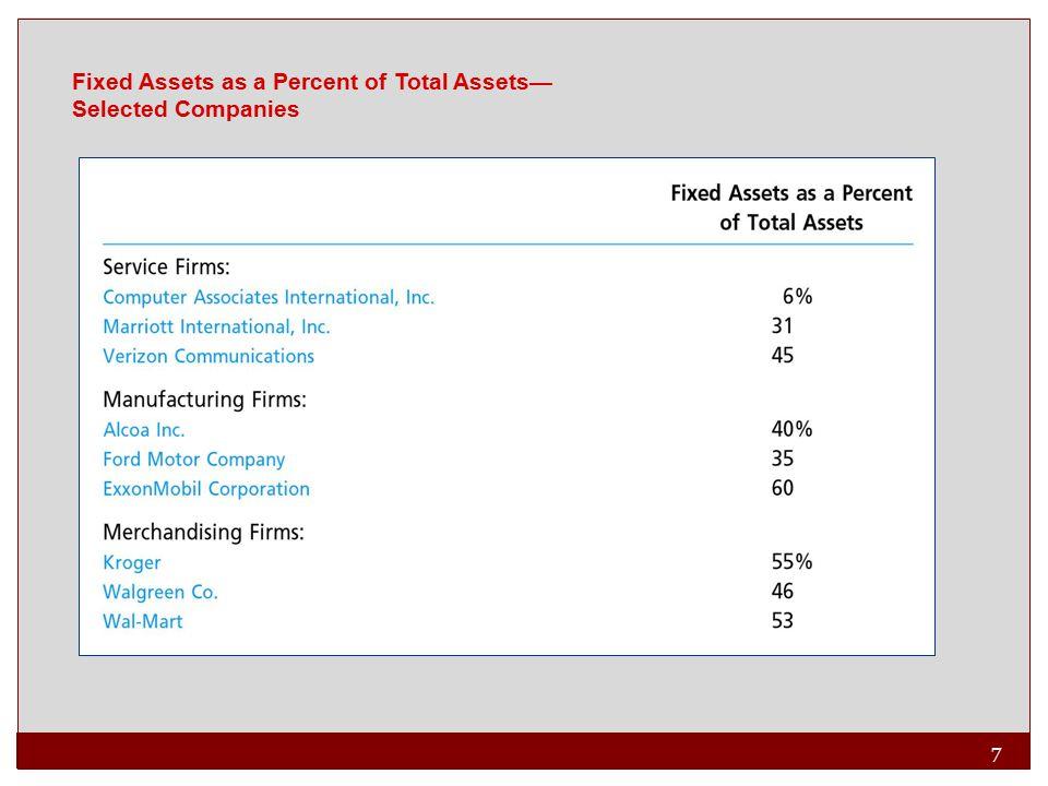 88 Dec.31Amortization Expense—Patents20 000 00 Patents20 000 00 Patent amortization ($100,000/5).