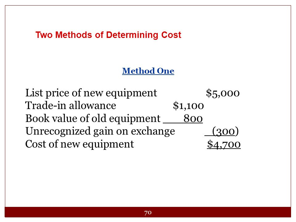 70 Two Methods of Determining Cost Method One List price of new equipment $5,000 Trade-in allowance $1,100 Book value of old equipment 800 Unrecognize