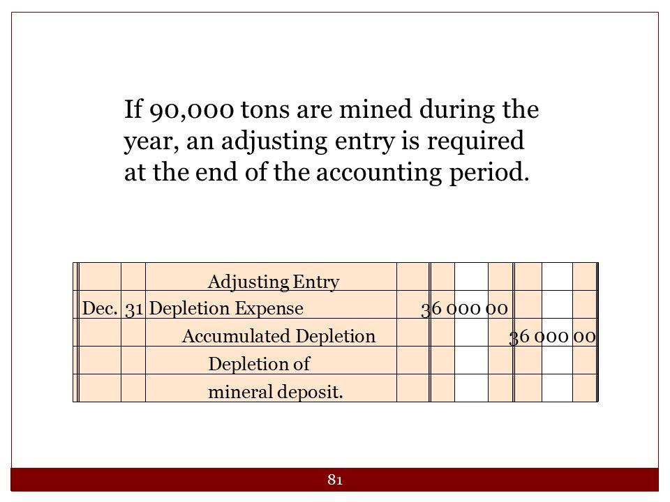 81 Dec. 31Depletion Expense36 000 00 Accumulated Depletion36 000 00 Depletion of mineral deposit. Adjusting Entry If 90,000 tons are mined during the