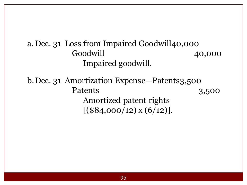 95 a.Dec. 31 Loss from Impaired Goodwill40,000 Goodwill40,000 Impaired goodwill. b.Dec. 31 Amortization Expense—Patents3,500 Patents3,500 Amortized pa