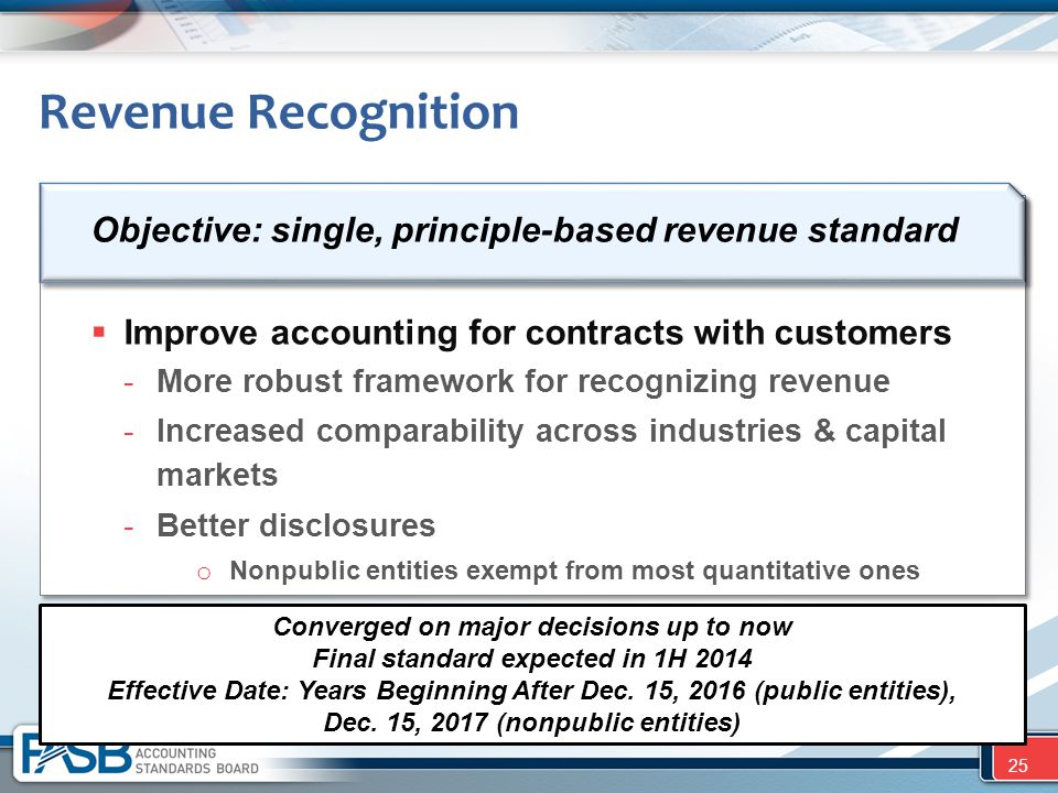 Objective: single, principle-based revenue standard  Improve accounting for contracts with customers -More robust framework for recognizing revenue -