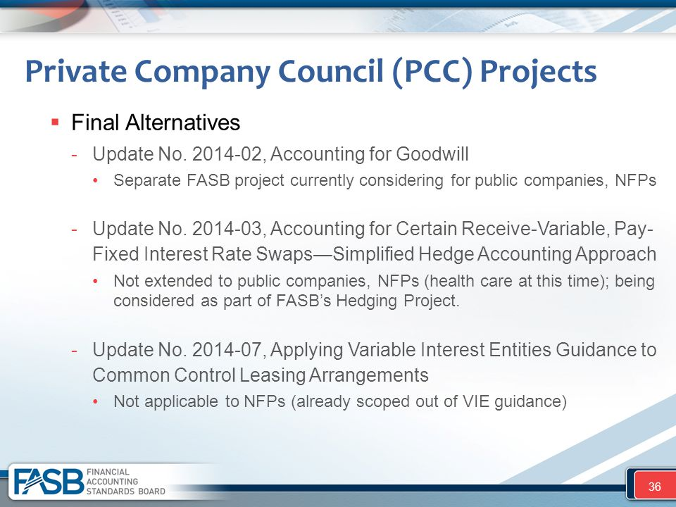  Final Alternatives -Update No. 2014-02, Accounting for Goodwill Separate FASB project currently considering for public companies, NFPs -Update No. 2