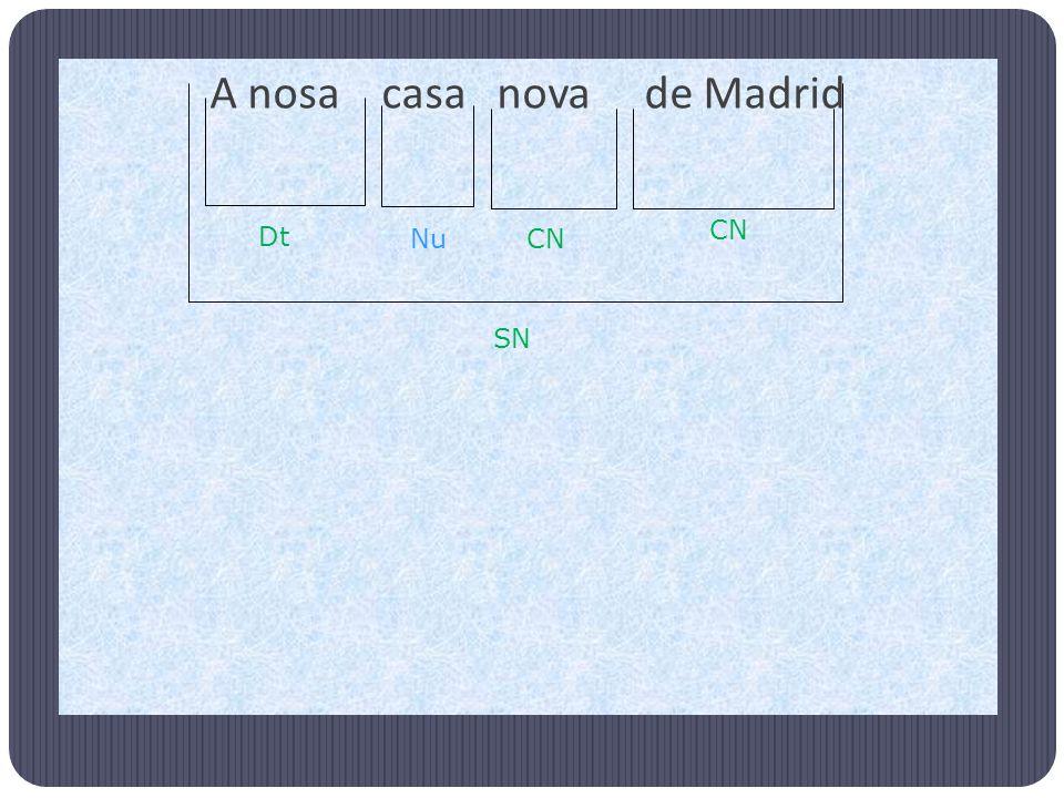 A nosa casa nova de Madrid SN Nu Dt CN