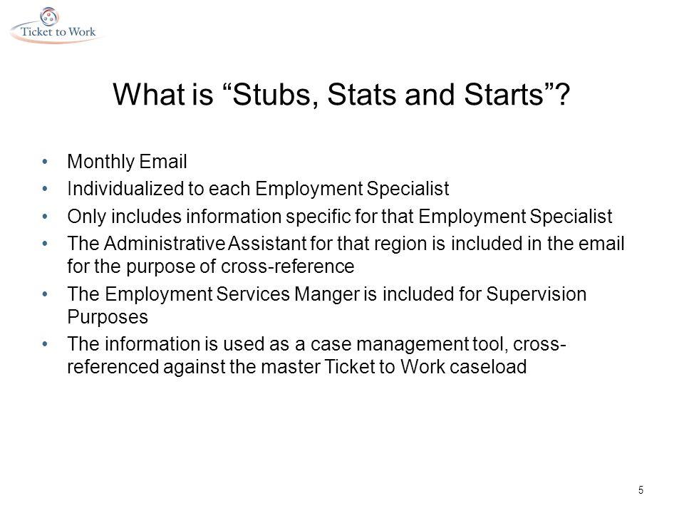 Post-Employment Support Checklist 16