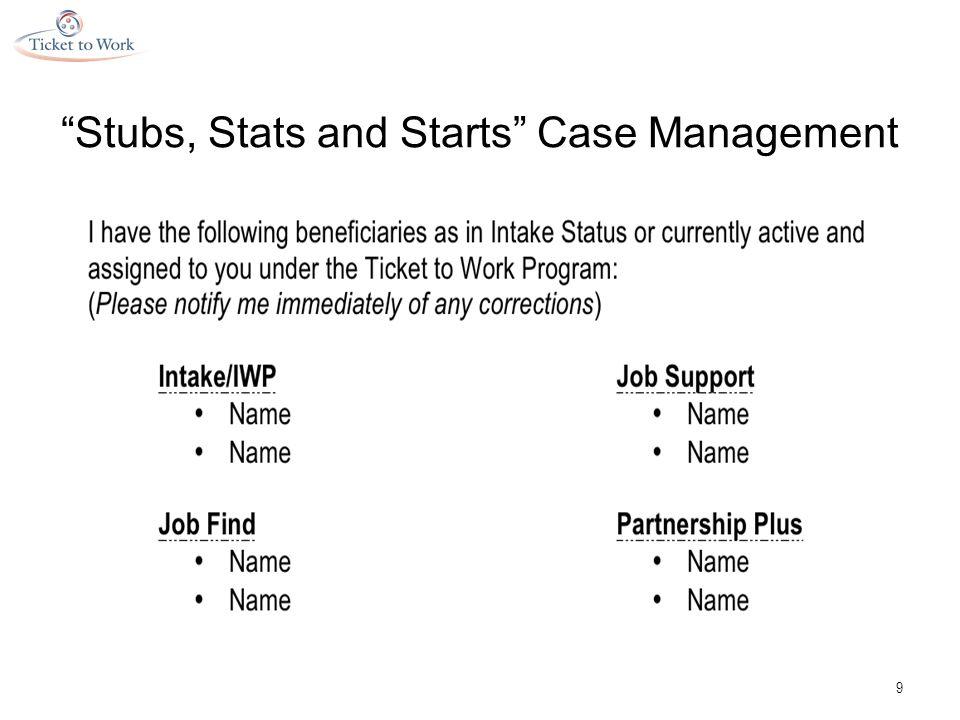 Stubs, Stats and Starts Partnership Plus 20
