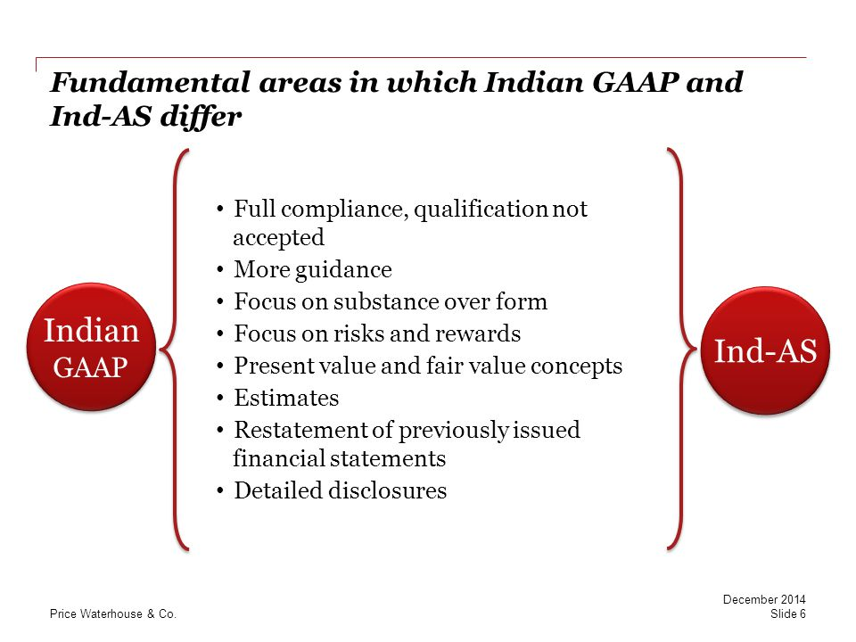 PwC Ind AS 101 - Optional Exemptions summary Business Combinations Goodwill is recognised at the carrying amount under previous GAAP and adjusted for Intangibles that are not recognised under Ind AS Intangibles that must be recognised under Ind AS Contingent consideration not recognised; and Tested for impairment Goodwill deducted from equity remains in equity Slide 17 December 2014 Price Waterhouse & Co.
