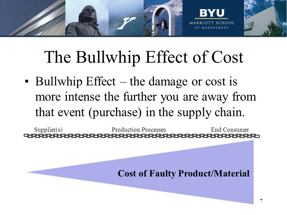 The Bullwhip Effect of Cost Bullwhip Effect – the damage or cost is more intense the further you are away from that event (purchase) in the supply chain.
