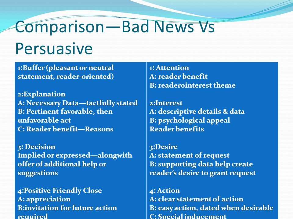 Comparison—Bad News Vs Persuasive 1:Buffer (pleasant or neutral statement, reader-oriented) 2:Explanation A: Necessary Data—tactfully stated B: Pertin