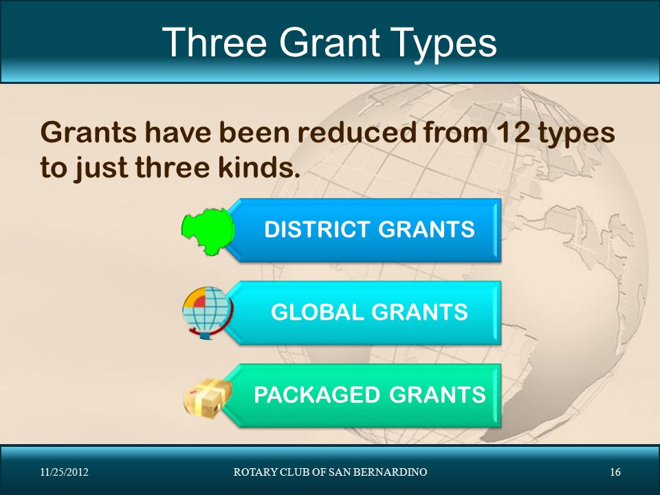 Three Grant Types Grants have been reduced from 12 types to just three kinds. DISTRICT GRANTS GLOBAL GRANTS PACKAGED GRANTS 11/25/2012ROTARY CLUB OF S