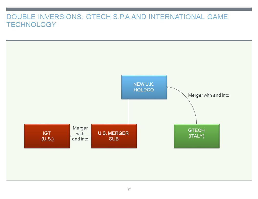 DOUBLE INVERSIONS: GTECH S.P.A AND INTERNATIONAL GAME TECHNOLOGY 17 NEW U.K. HOLDCO NEW U.K. HOLDCO U.S. MERGER SUB U.S. MERGER SUB IGT (U.S.) IGT (U.