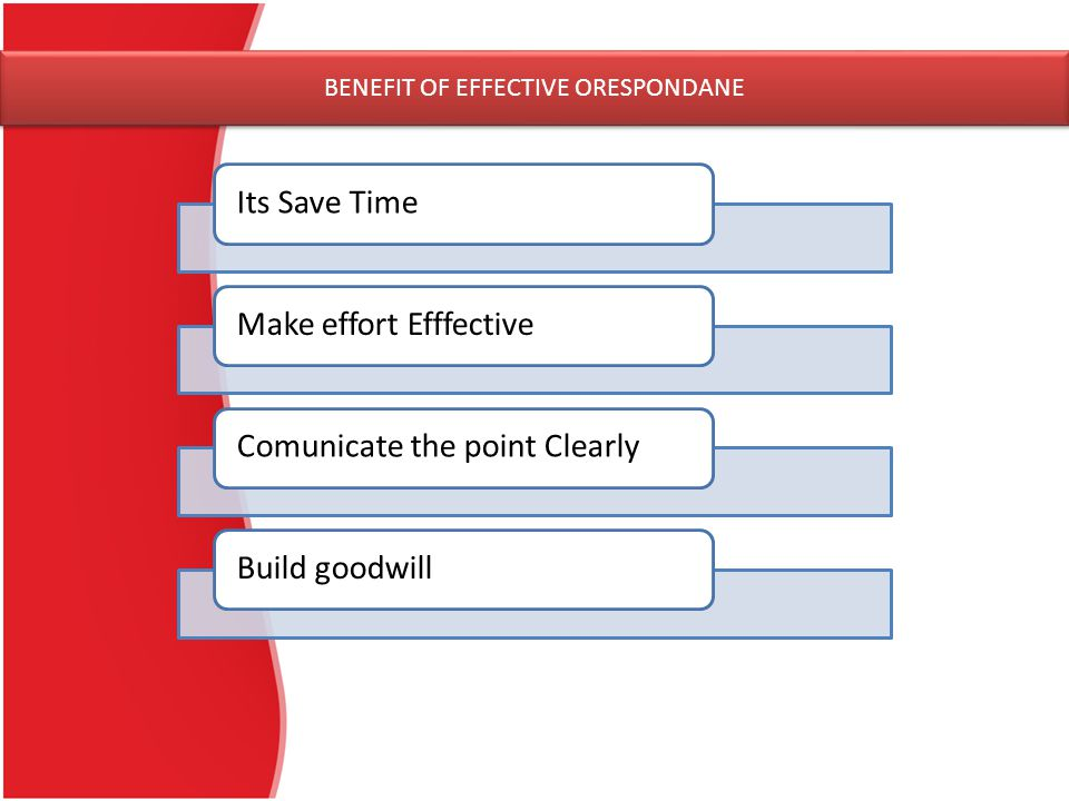 Criteria of effective messages Its Clear Its Commplate Its CorrectSave Time Builds Goodwill