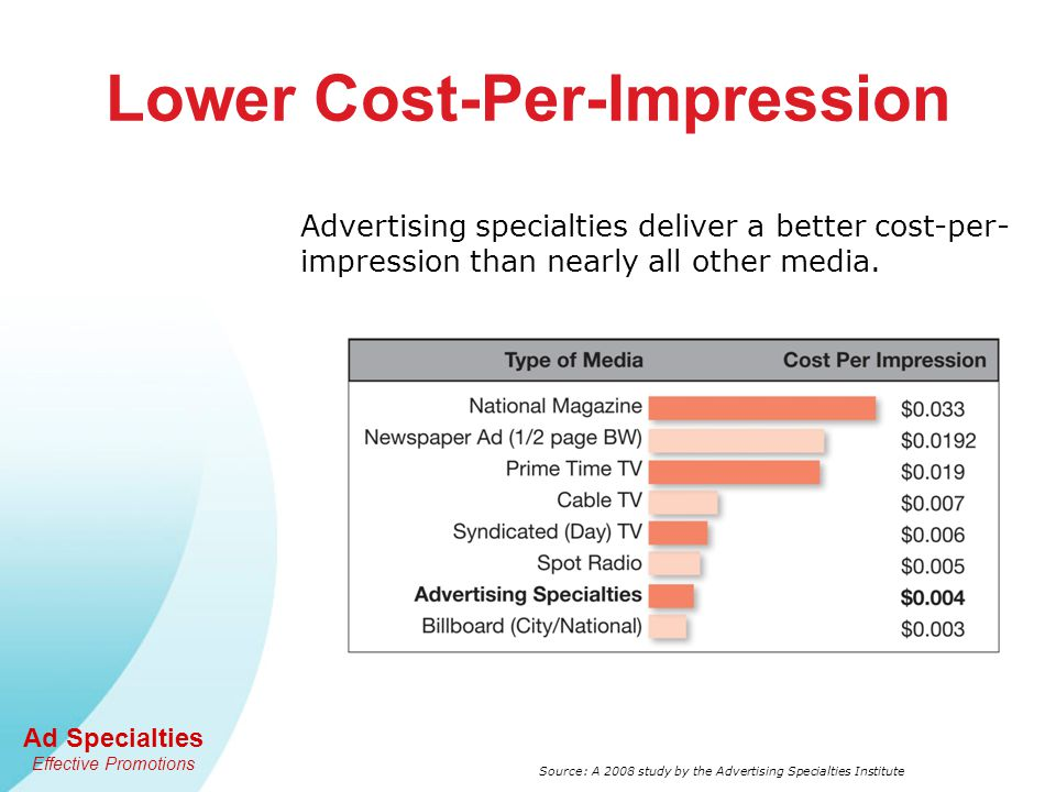Ad Specialties Effective Promotions Advertising specialties deliver a better cost-per- impression than nearly all other media. Lower Cost-Per-Impressi