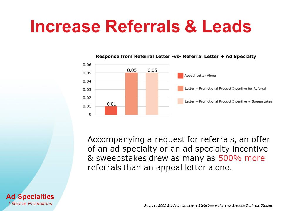 Ad Specialties Effective Promotions Increase Referrals & Leads Accompanying a request for referrals, an offer of an ad specialty or an ad specialty incentive & sweepstakes drew as many as 500% more referrals than an appeal letter alone.