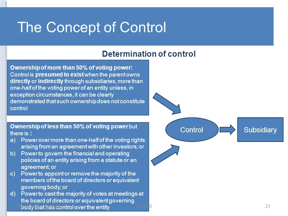 The Concept of Control Ownership of more than 50% of voting power: Control is presumed to exist when the parent owns directly or indirectly through subsidiaries, more than one-half of the voting power of an entity unless, in exception circumstances, it can be clearly demonstrated that such ownership does not constitute control Ownership of less than 50% of voting power but there is : a)Power over more than one-half of the voting rights arising from an agreement with other investors; or b)Power to govern the financial and operating policies of an entity arising from a statute or an agreement; or c)Power to appoint or remove the majority of the members of the board of directors or equivalent governing body; or d)Power to cast the majority of votes at meetings at the board of directors or equivalent governing body that has control over the entity Control Subsidiary 21 Determination of control Tan & Lee Chapter 2© 2009