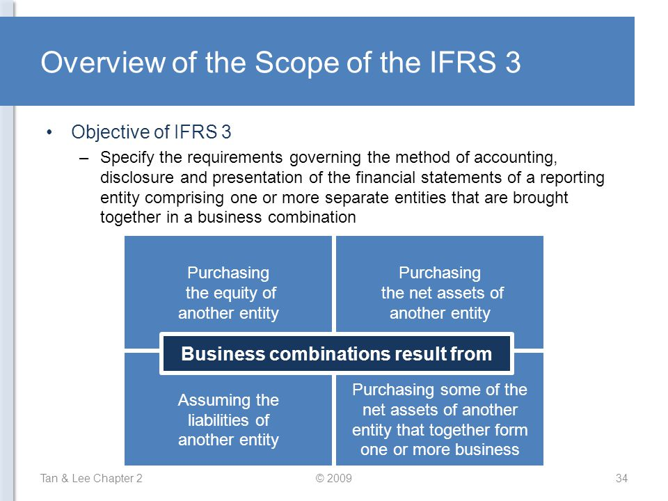 Overview of the Scope of the IFRS 3 Objective of IFRS 3 –Specify the requirements governing the method of accounting, disclosure and presentation of the financial statements of a reporting entity comprising one or more separate entities that are brought together in a business combination Tan & Lee Chapter 234© 2009 Purchasing the equity of another entity Purchasing the net assets of another entity Assuming the liabilities of another entity Purchasing some of the net assets of another entity that together form one or more business Business combinations result from