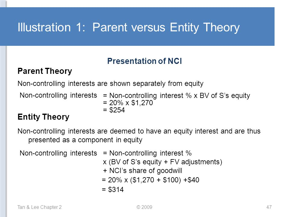 Illustration 1: Parent versus Entity Theory Presentation of NCI Non-controlling interests are shown separately from equity Non-controlling interests a