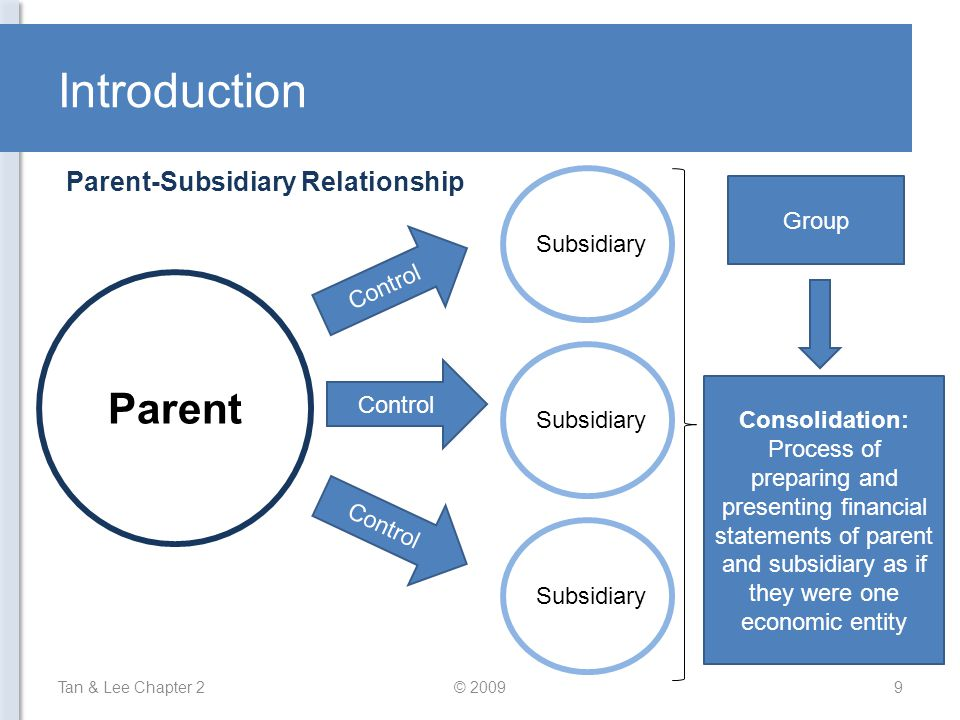 Introduction Tan & Lee Chapter 29© 2009 Parent Control Subsidiary Control Group Consolidation: Process of preparing and presenting financial statements of parent and subsidiary as if they were one economic entity Parent-Subsidiary Relationship