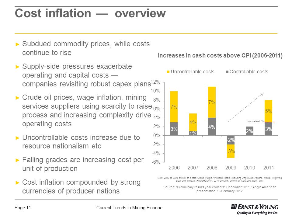 Current Trends in Mining FinancePage 11 Cost inflation — overview ► Subdued commodity prices, while costs continue to rise ► Supply-side pressures exacerbate operating and capital costs — companies revisiting robust capex plans ► Crude oil prices, wage inflation, mining services suppliers using scarcity to raise process and increasing complexity drive operating costs ► Uncontrollable costs increase due to resource nationalism etc ► Falling grades are increasing cost per unit of production ► Cost inflation compounded by strong currencies of producer nations Increases in cash costs above CPI (2006-2011) **Normalised: 5% Note: 2006 to 2009 shown on a total Group (Anglo American) basis, excluding AngloGold Ashanti, Mondi, Highveld Steel and Tongaat Hulett/Hulamin, 2010 onwards shown for Core operations only Source: Preliminary results year ended 31 December 2011, Anglo American presentation, 15 February 2012