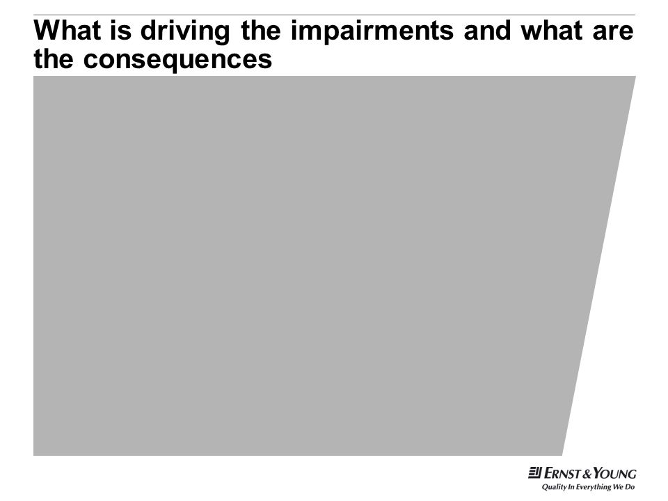 What is driving the impairments and what are the consequences