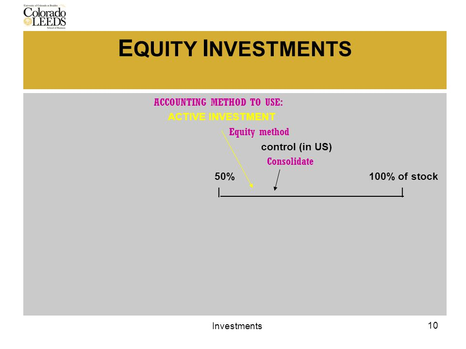 E QUITY I NVESTMENTS ACCOUNTING METHOD TO USE: ACTIVE INVESTMENT Equity method control (in US) Consolidate 50% 100% of stock || 10 Investments