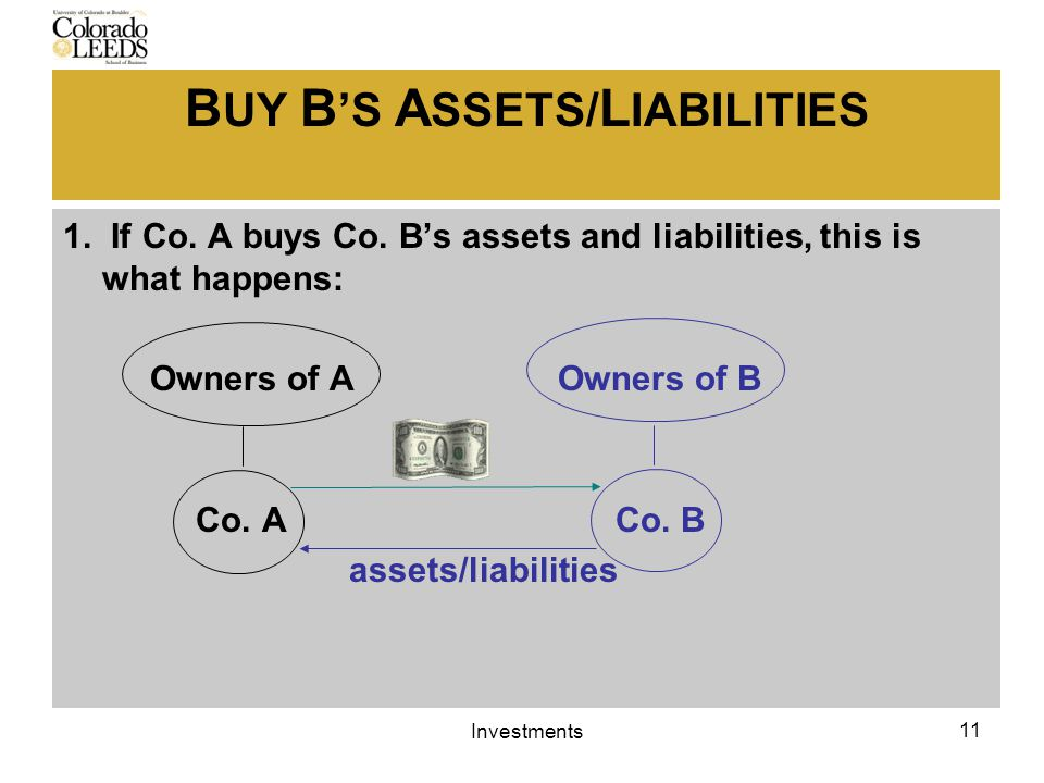 B UY B 'S A SSETS/ L IABILITIES 1.Afterwards, this is what we have: Owners of A Owners of B Co.