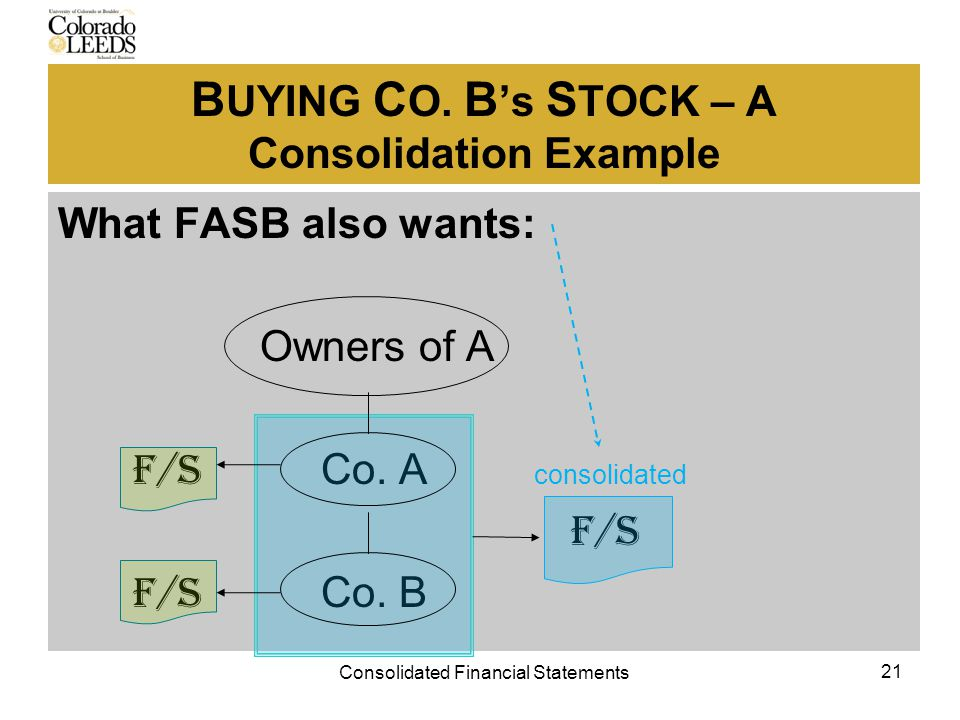 B UYING C O. B 's S TOCK – A Consolidation Example What FASB also wants: Owners of A F/S Co.