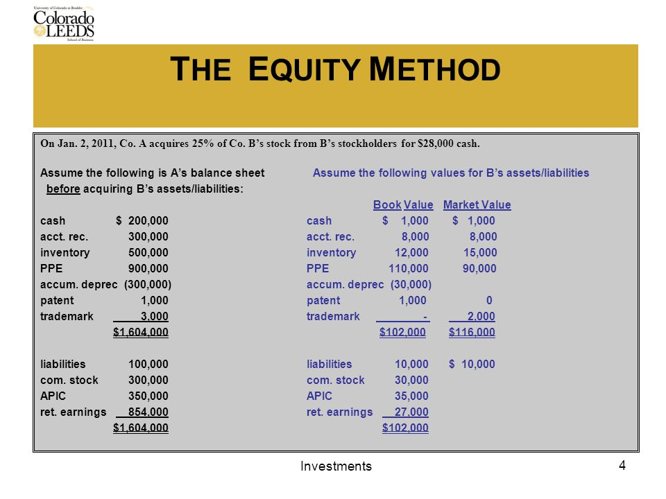 T HE E QUITY M ETHOD What would appear in Co.A's financial statements.