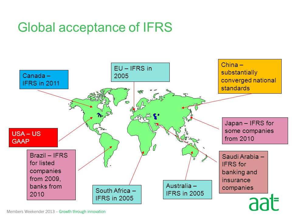 USA – US GAAP Canada – IFRS in 2011 Brazil – IFRS for listed companies from 2009, banks from 2010 South Africa – IFRS in 2005 China – substantially converged national standards Japan – IFRS for some companies from 2010 Australia – IFRS in 2005 EU – IFRS in 2005 Saudi Arabia – IFRS for banking and insurance companies Global acceptance of IFRS