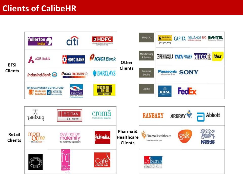 BFSI Clients Retail Clients Other Clients Pharma & Healthcare Clients Clients of CalibeHR