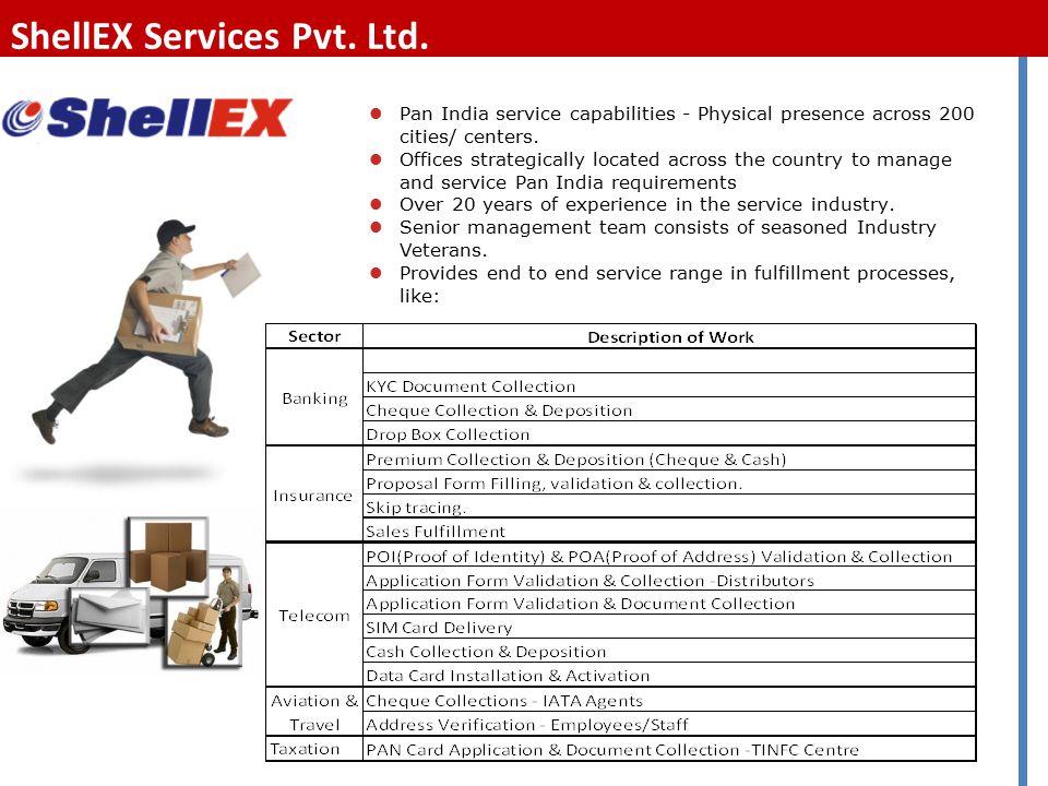Clients of ShellEX BFSI Telecom BPO's Aviation