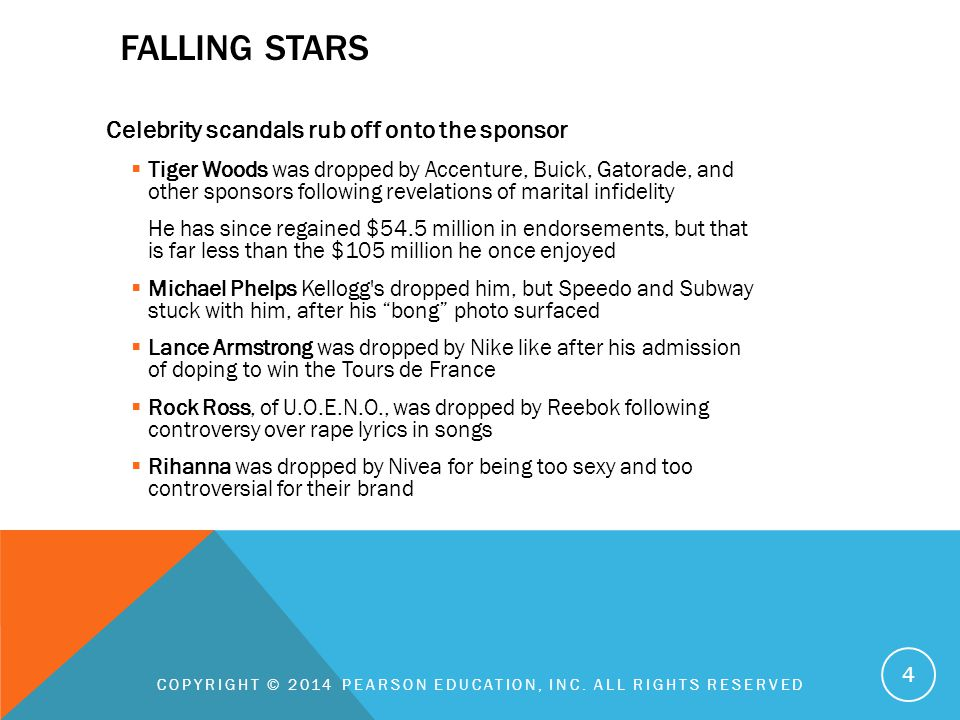 FALLING STARS Celebrity scandals rub off onto the sponsor  Tiger Woods was dropped by Accenture, Buick, Gatorade, and other sponsors following revelations of marital infidelity He has since regained $54.5 million in endorsements, but that is far less than the $105 million he once enjoyed  Michael Phelps Kellogg s dropped him, but Speedo and Subway stuck with him, after his bong photo surfaced  Lance Armstrong was dropped by Nike like after his admission of doping to win the Tours de France  Rock Ross, of U.O.E.N.O., was dropped by Reebok following controversy over rape lyrics in songs  Rihanna was dropped by Nivea for being too sexy and too controversial for their brand COPYRIGHT © 2014 PEARSON EDUCATION, INC.
