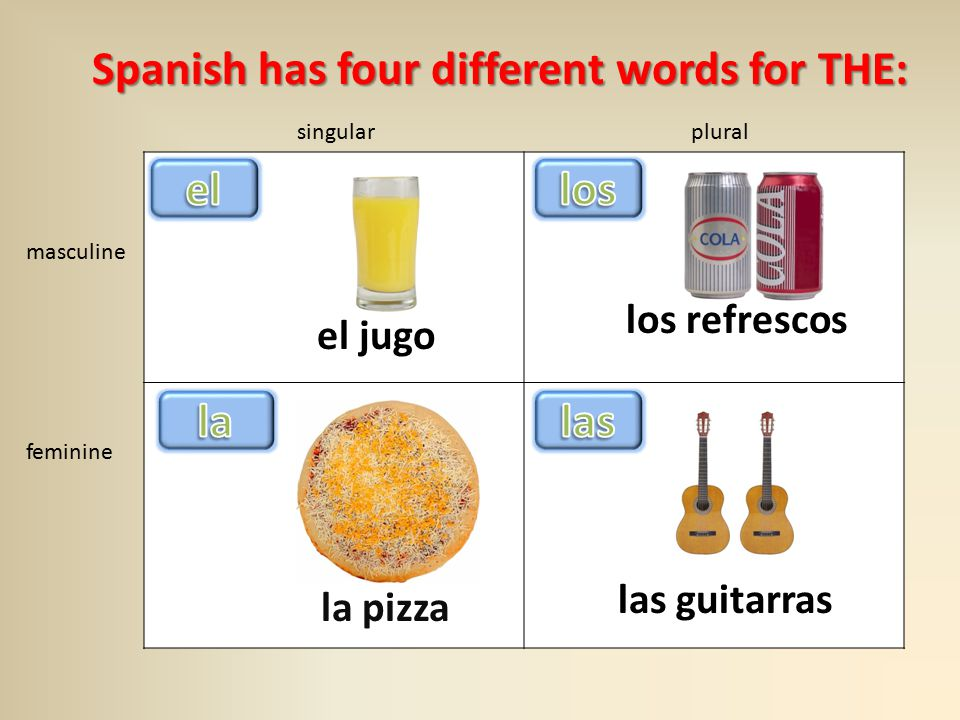 Spanish has four different words for THE: singularplural masculine feminine el jugo los refrescos las guitarras la pizza