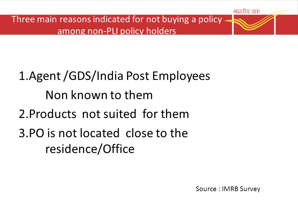 Three main reasons indicated for not buying a policy among non-PLI policy holders 1.Agent /GDS/India Post Employees Non known to them 2.Products not s