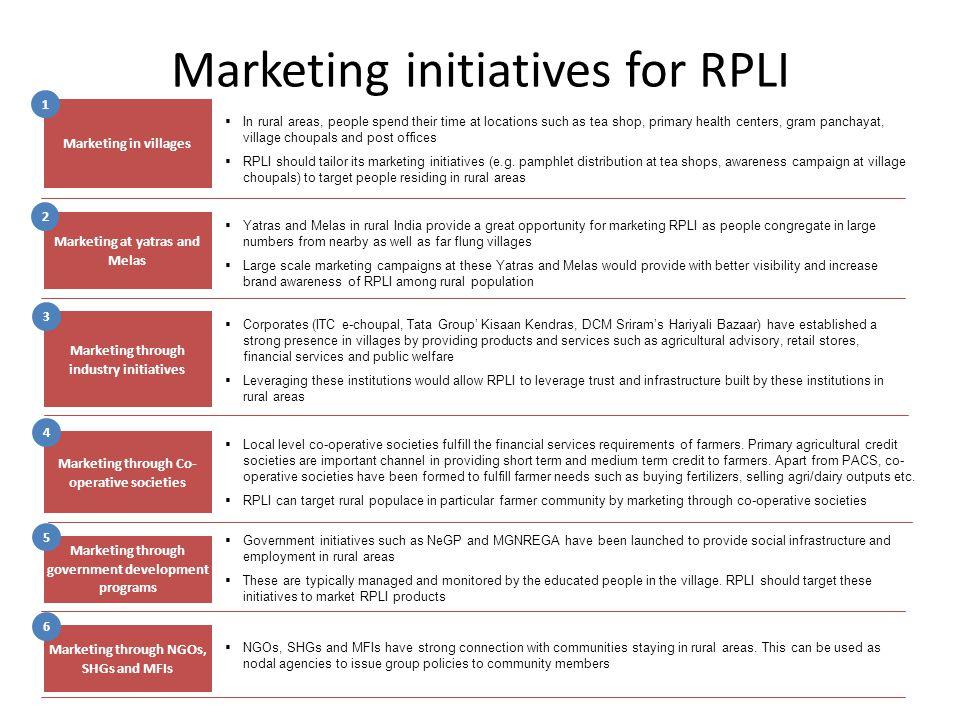 Marketing initiatives for RPLI Marketing in villages Marketing at yatras and Melas Marketing through industry initiatives Marketing through government