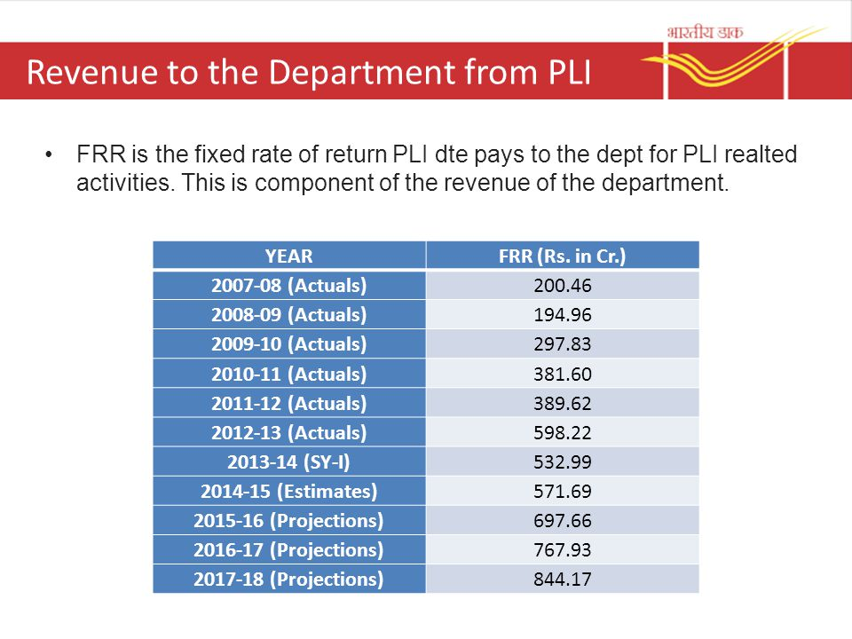 Revenue to the Department from PLI FRR is the fixed rate of return PLI dte pays to the dept for PLI realted activities. This is component of the reven