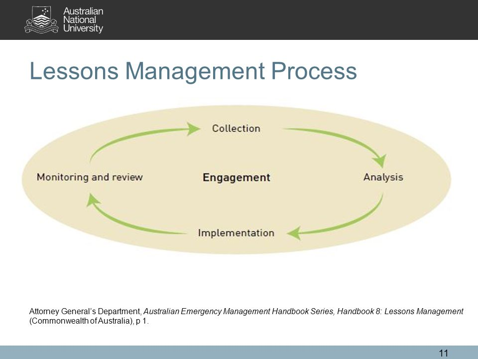 Lessons Management Process 11 Attorney General's Department, Australian Emergency Management Handbook Series, Handbook 8: Lessons Management (Commonwe
