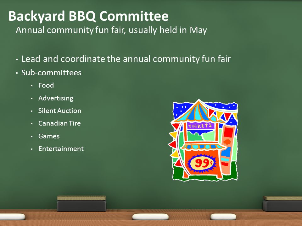 Lead and coordinate the annual community fun fair Sub-committees Food Advertising Silent Auction Canadian Tire Games Entertainment Annual community fun fair, usually held in May Backyard BBQ Committee