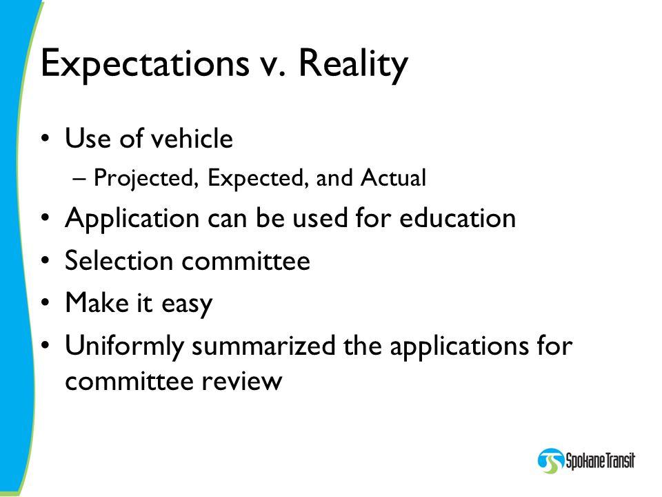 Expectations v.