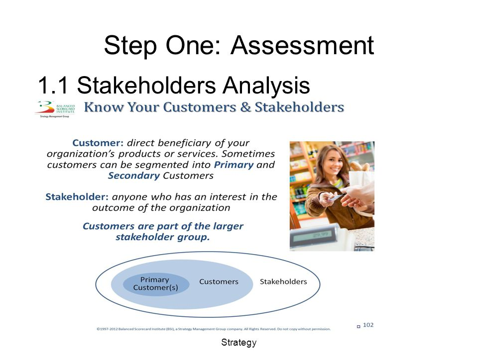 Step One: Assessment 1.1 Stakeholders Analysis Strategy